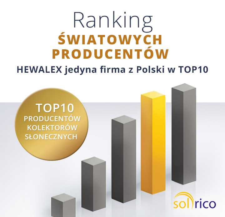 Hewalex w TOP 10 producentów